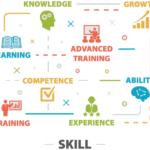Skill Insights
